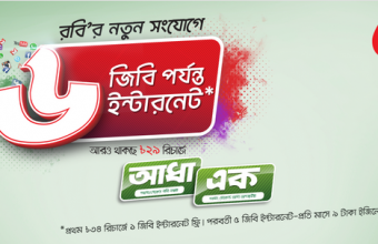 Robi New SIM Offer 2018