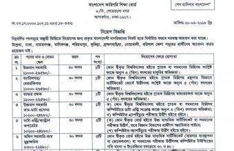 Bangladesh Technical Education Board Job Circular 2018